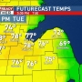 Summer-like warmth arrives this week in Mid-Michigan
