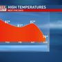 Mike Linden's Forecast | Staying warm (and somewhat muggy) through the week