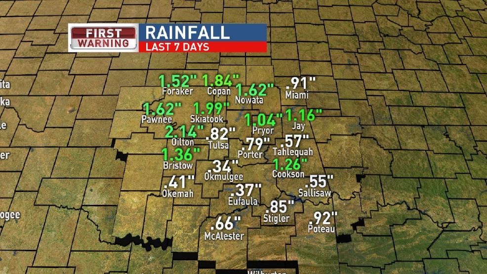 Beneficial rain the last 7 days