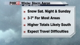 Storm Watch: Winter Storm Aaron moving in