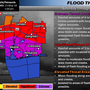 WEATHER ALERT: Heavy rainfall and flooding a threat