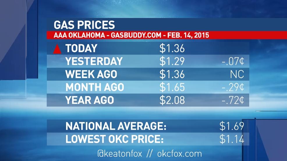 Gas Prices Okc >> Gas Prices Jump Overnight Kokh