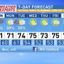 Cooler temps to continue the rest of the week