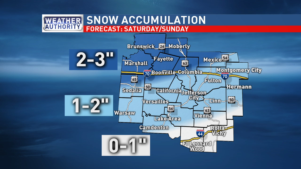 Snow accumulations will be more substantial for locations in northwestern mid-Missouri. Totals should range by Sunday afternoon anywhere between trace amounts up to 3 inches. (KRCG 13 Weather Authority){&amp;nbsp;}<p></p>