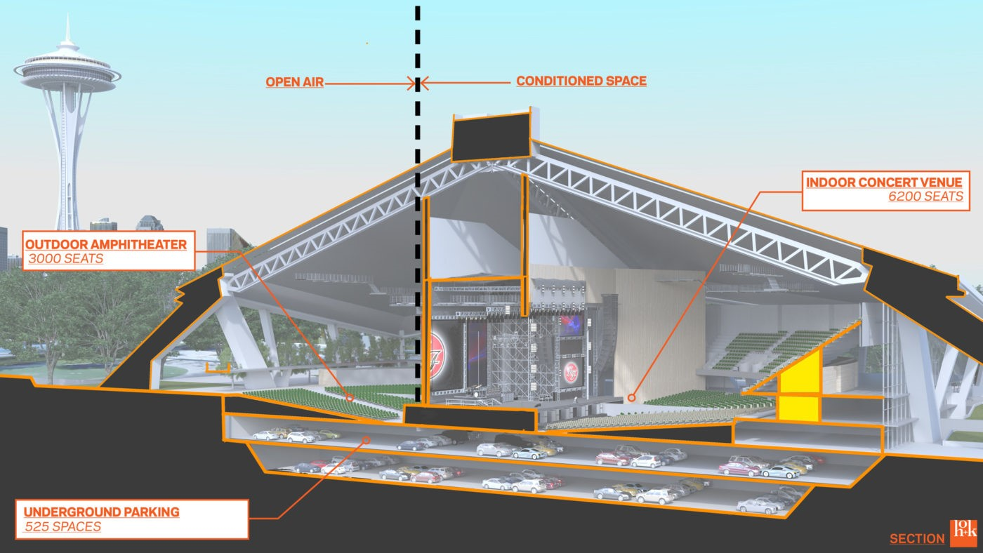 The proposed Seattle Center Concert Hall and Amphitheater. (Photo courtesy Sonics Arena group)